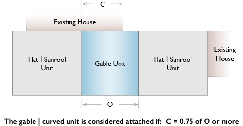 Configurations of the gable Outback Verandah